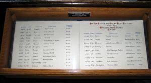 Dieppe Raid Air Sea Rescue  Book of Rembrance August 1942 St Mary's Church