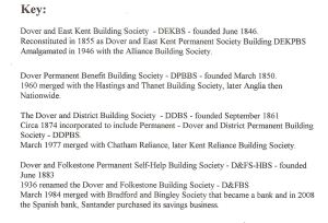 Key - Dover's different main building societies