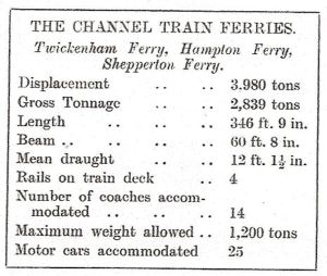 Train-Ferries Statistics, pre-war.