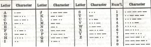 Morse Code - Reeds Alamanac 1971