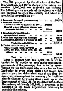 Summary of the Bill prepared by the Directors of London, Chatham and Dover Railway Times 19 December 1866