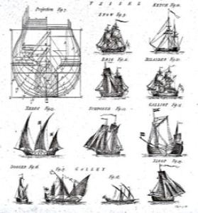 Late 18th century poster showing the various types of ships that were being built at the time, many of which were built on Dover's beaches. Welcome Foundation Wikimedia.