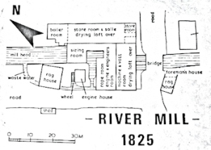 River Paper Mill 1825. Dover Library